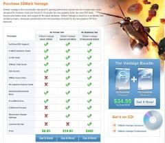 3DMark Vantage: 価格