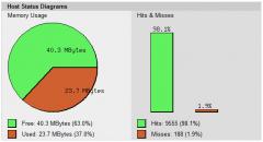 apc.php: View Host Stats: apc.shm_size = 64;