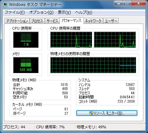 Eee PC 901-X + Windows 7 Ultimate: タスクマネージャ