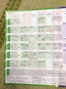 WordCamp Tokyo 2013: 撮影班アサイン表
