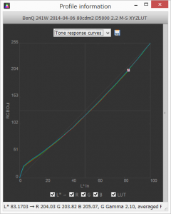 dispcalGUI: Profile information:  Tone response curves