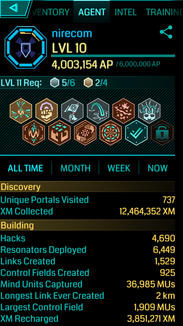 how to get to level 10 in ingress